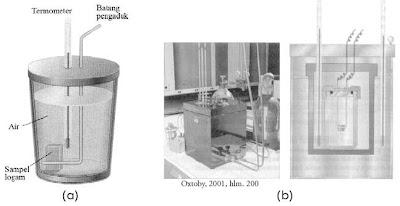 (a) Kalorimeter tipe reaksi (b) Kalorimeter tipe Bom
