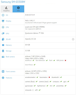Samsung SM-G5308W