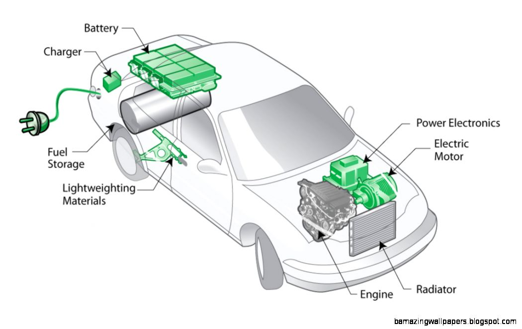 Many Challenges Ahead For Electric Vehicles  Catalyst