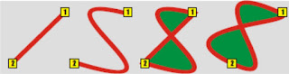 Istilah curve tertutup
