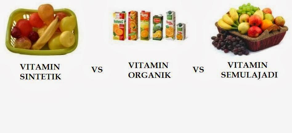 perbezaan vitamin dengan ubat
