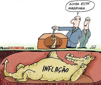 ESTÁ VOLTANDO O ESPECTRO DA INFLAÇÃO NO BRASIL