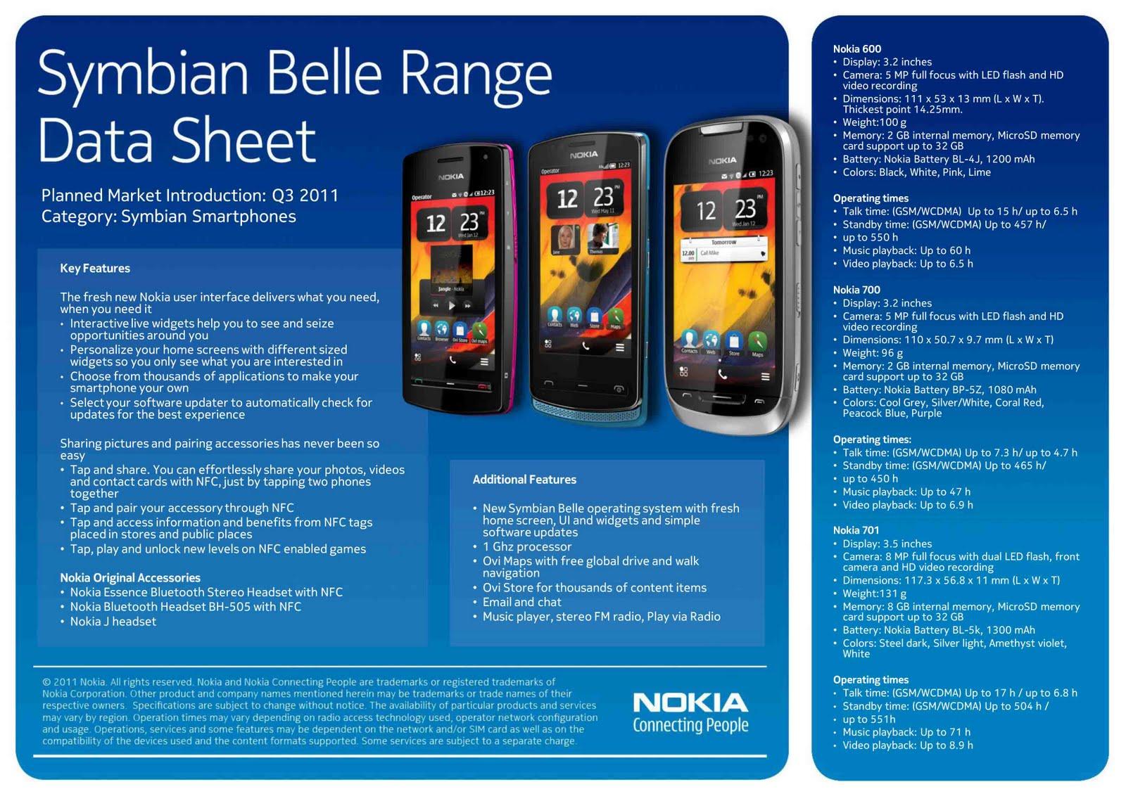 Symbian^3 Belle