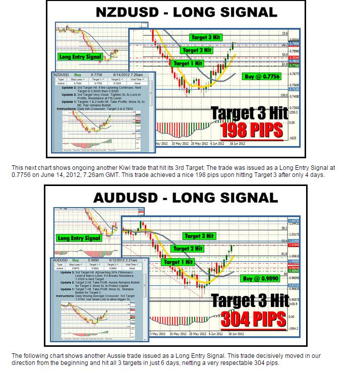 Forex traders elite signals