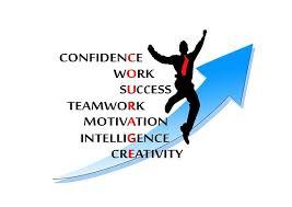 Definisi Dari Sebuah Kehidupan Yang Bahagia Dan Sukses