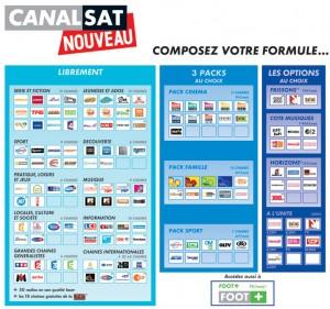 Canalsat nouveau key generator free tv jeux astuce hack - Tv satellite gratuit ...