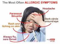 Tanda Penyebab Alergi Anak