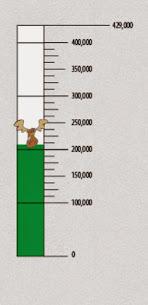 Libera Fundraiser Moose-o-meter
