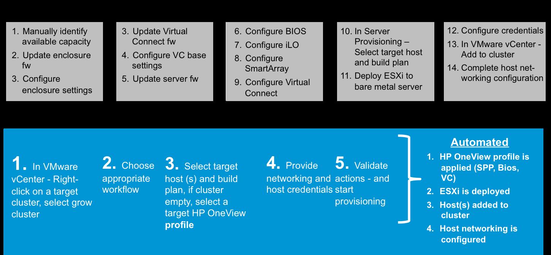 cisco data center design guide 2015