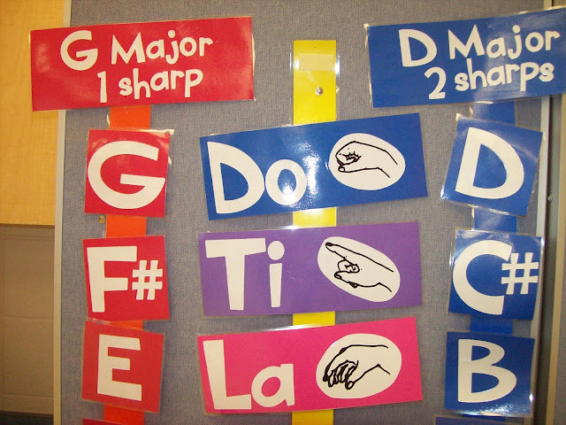 Solfege and Major scale bulletin board