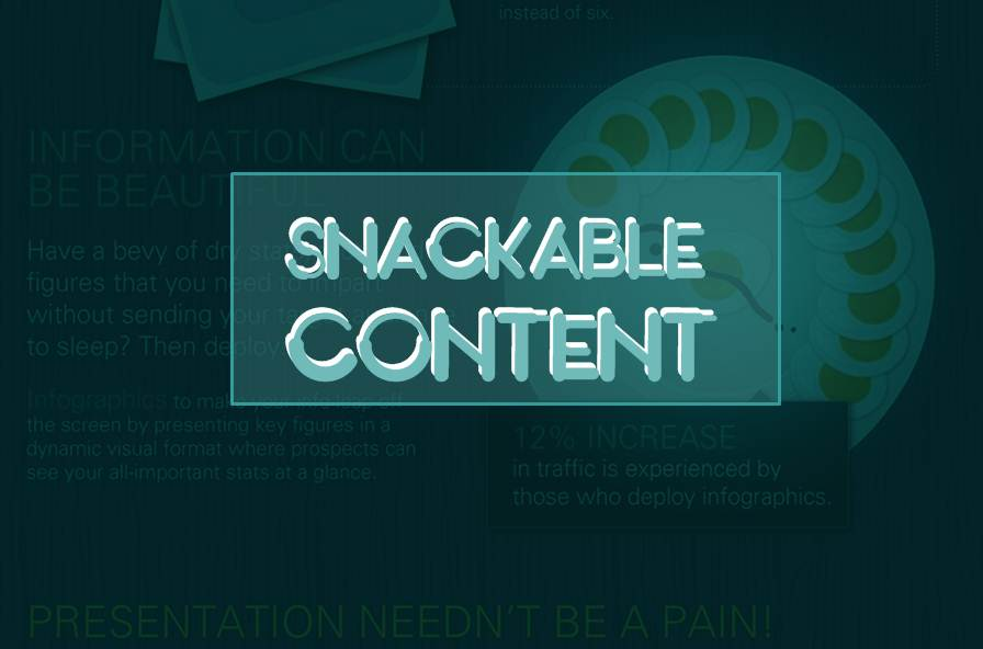 Why Snackable Content Should be Deployed in your Content Marketing Strategy - infographic