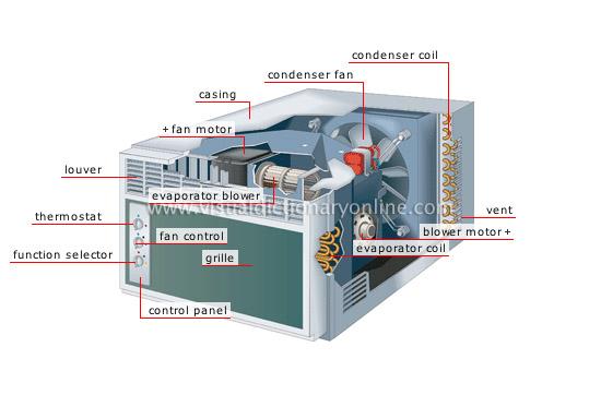 Temas De Refrigeracion Y Aire Acondicionado El Aire