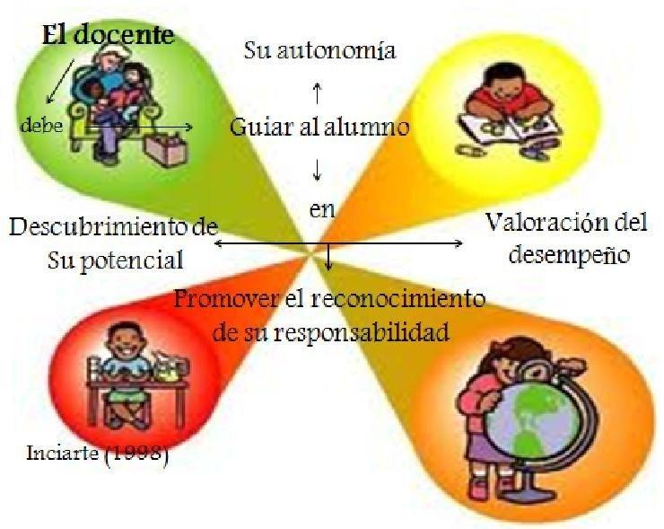 Proyecto De Aula Preescolar | apexwallpapers.com
