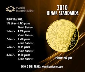 Piawaian World Islamic Mint untuk Dinar