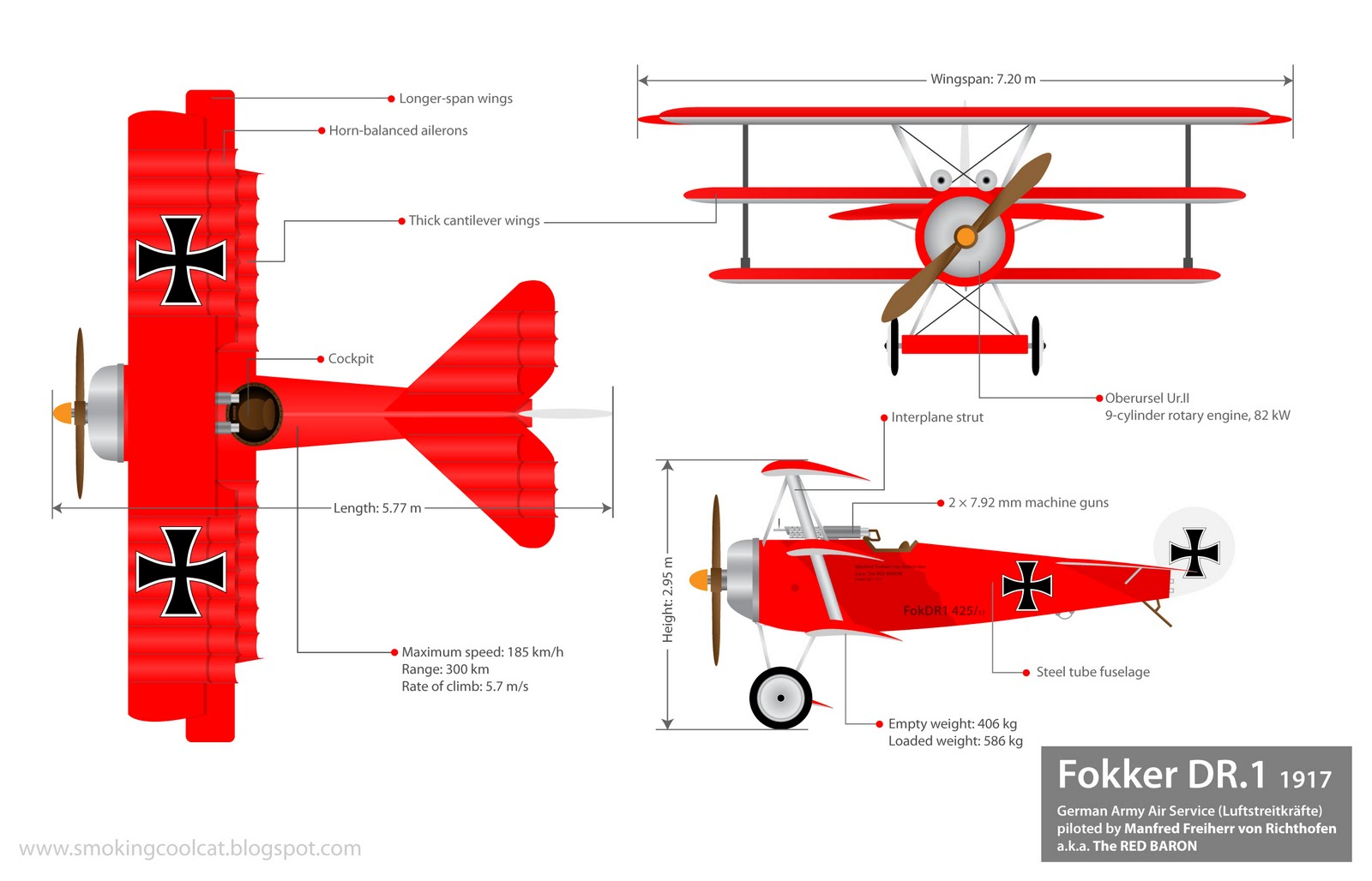 plans to build rc cat with Technical Blueprint Red Barons Ww1 on Buying A High Performance Boat together with 149443 besides Youtube Homemade Jet Engine moreover Fat Tire Minibikes further 411446115934334543.