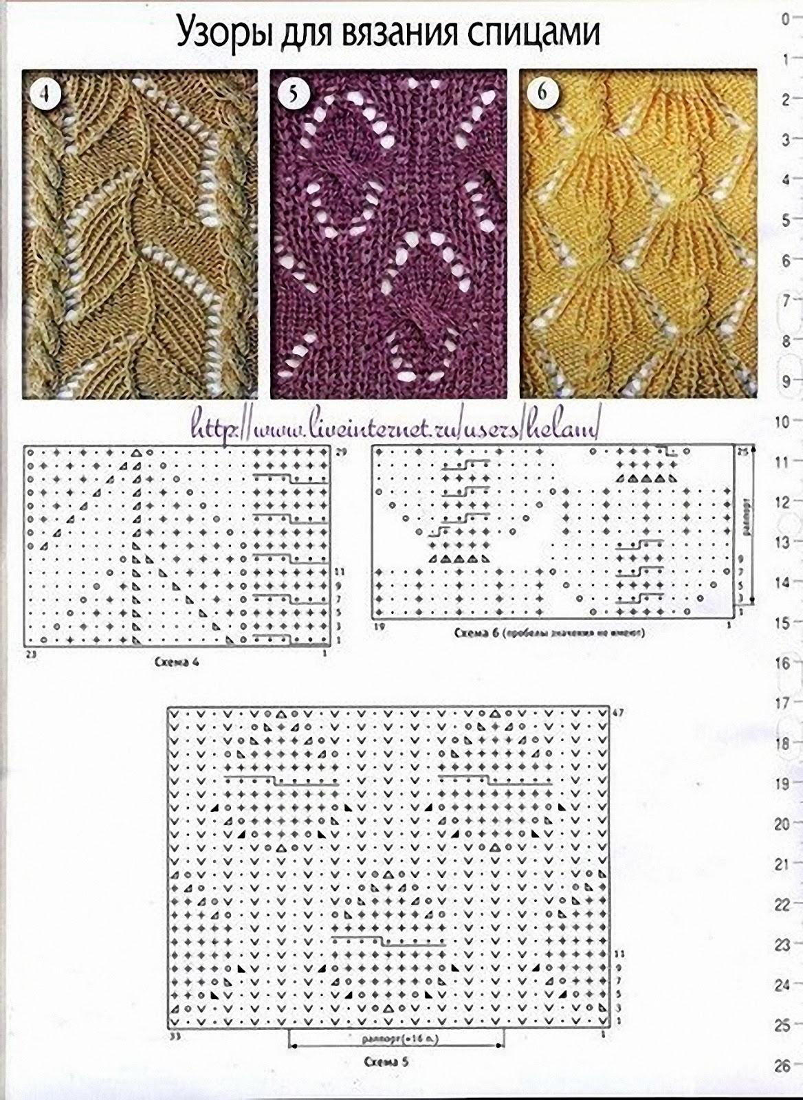 Виды вязок спицами Узоры для 25