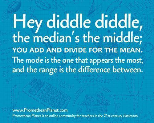 Math...to the Core!!: Mean, Median, Mode and Range...