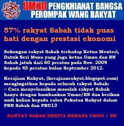 Kerajaan Rakyat Sabah