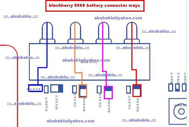 BEWOX INDOGSM: BB 9900 Solusi