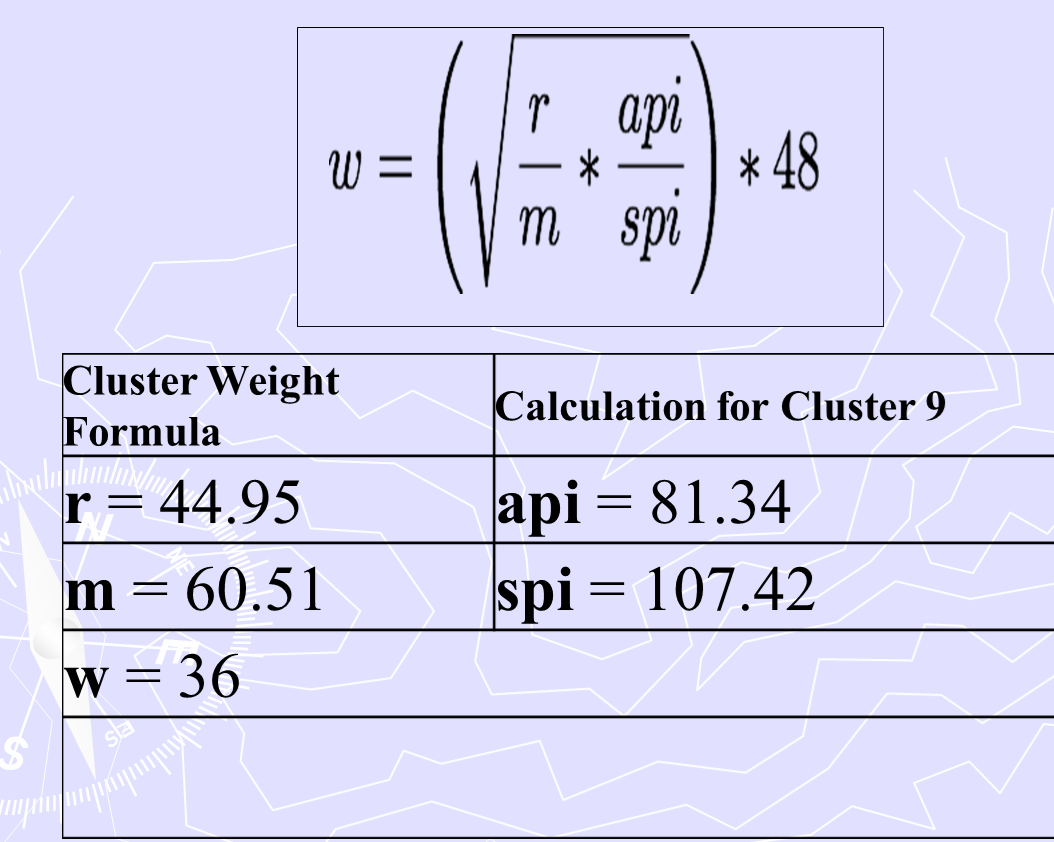 Kuccps new formula for calculating course cluster points nchi yetu kuccps new formula for calculating cluster points ccuart Image collections