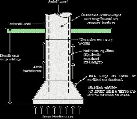 the civil engineering measuring Standard method of measurement for civil engineering works 1992 edition corrigendum no 1/2007 part i.