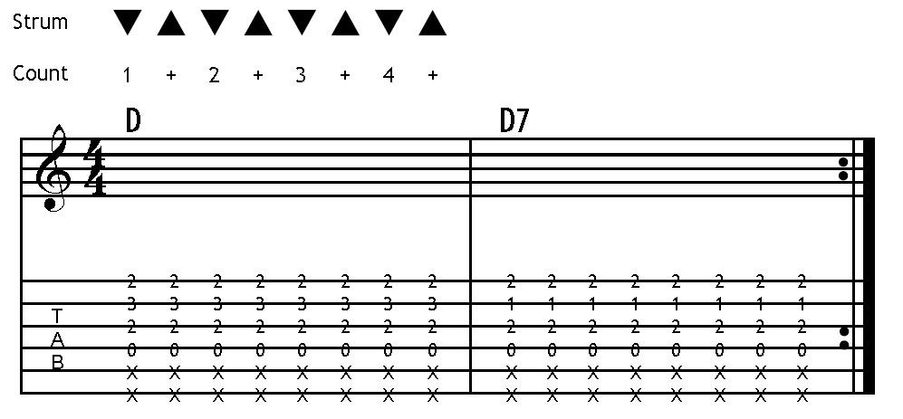 love guitar: D7 Chord