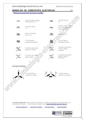 Símbolos de corrientes eléctricas