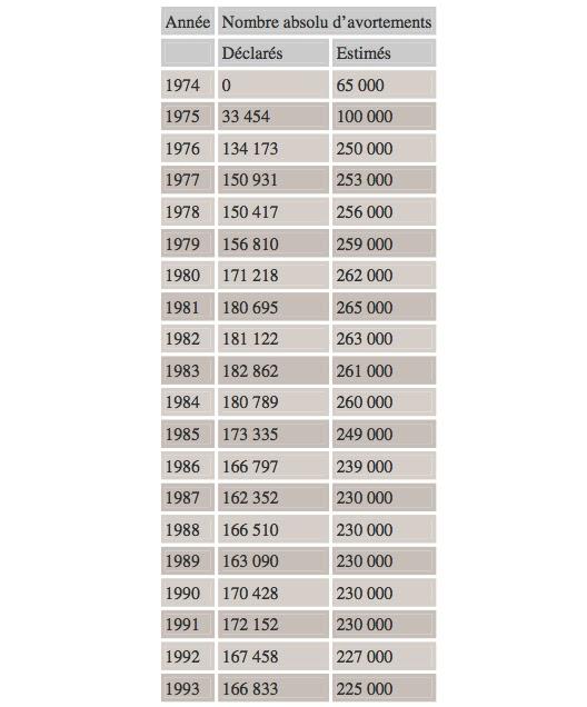 nephtar nephtali 9 309 000 enfants tu s en france de 1974 2014 source ined. Black Bedroom Furniture Sets. Home Design Ideas