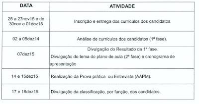Foi divulgado o Edital para seleção de profissionais para atuar no Colégio Tiradentes da PM em Divinópolis.