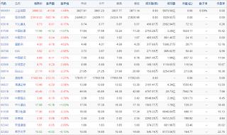 中国株コバンザメ投資ウォッチ銘柄watch20150812