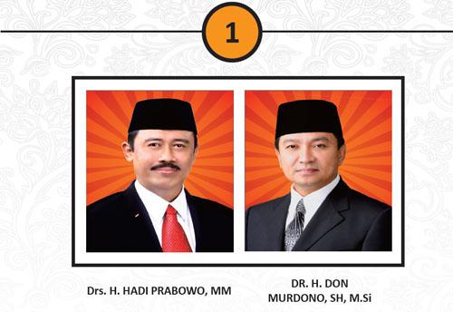 Calon Pasangan Gubernur Dan Wakil Gubernur 2013 No. 1