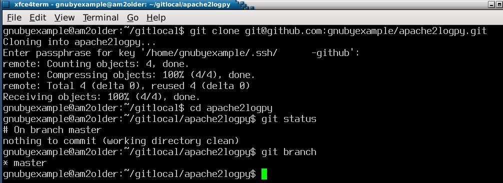 Gnubyexample Git Recreation Clone And Wordiness Dvcs