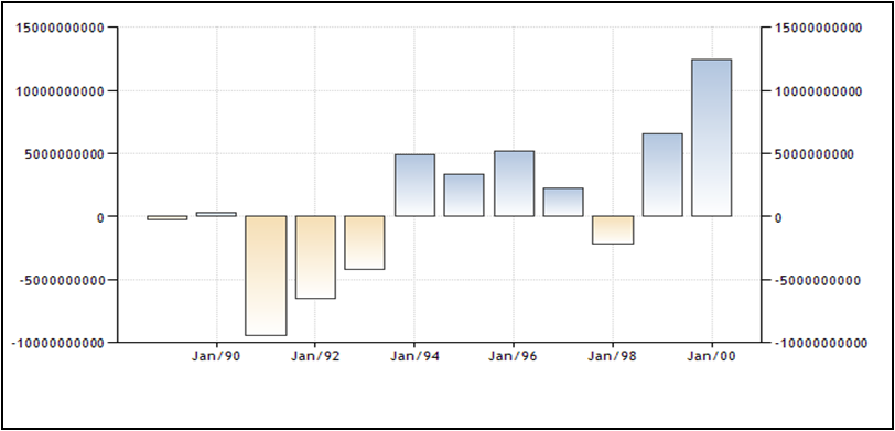 Indeks sistem perdagangan Rusia bloomberg
