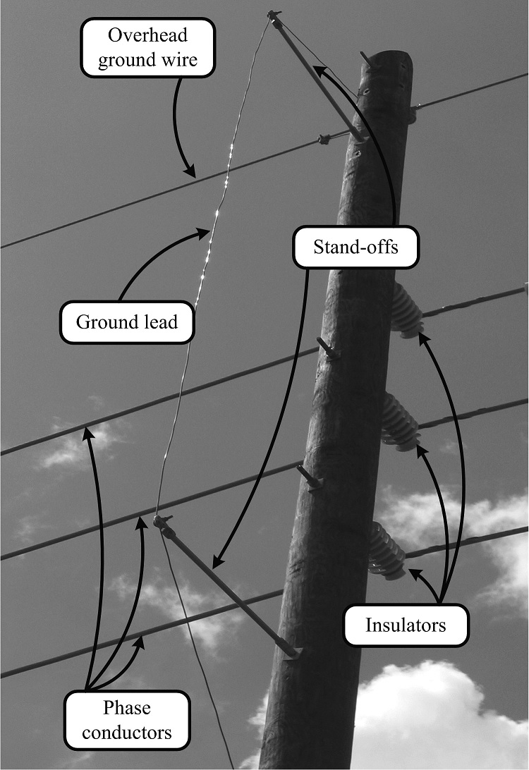 Ground Wire Sky Shield In Transmission Line Ac Wiring Neutral