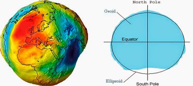 Yer Geoid kimi
