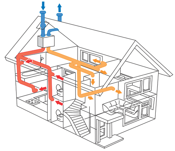 Whole House Mechanical Ventilation System : Heat recovery ventilation system diagram get free