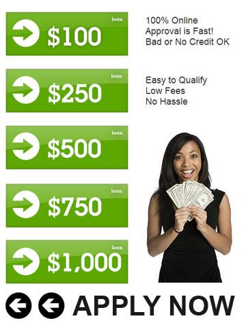 2500 dollar loan 24 hours