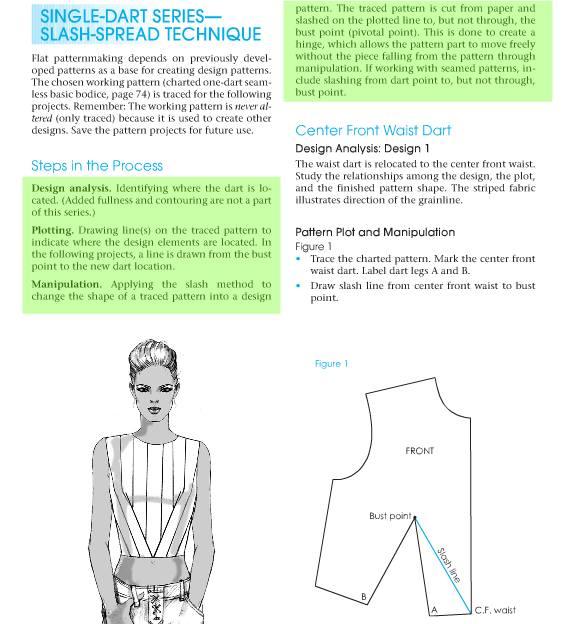 Patternmaking For Fashion Design Pdf