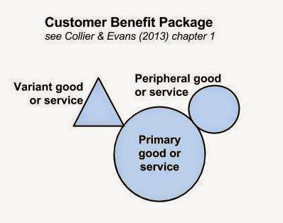 customer benefit package We offer a competitive compensation and benefits package for postal service™ career employees  which provides a defined benefit  customer service.