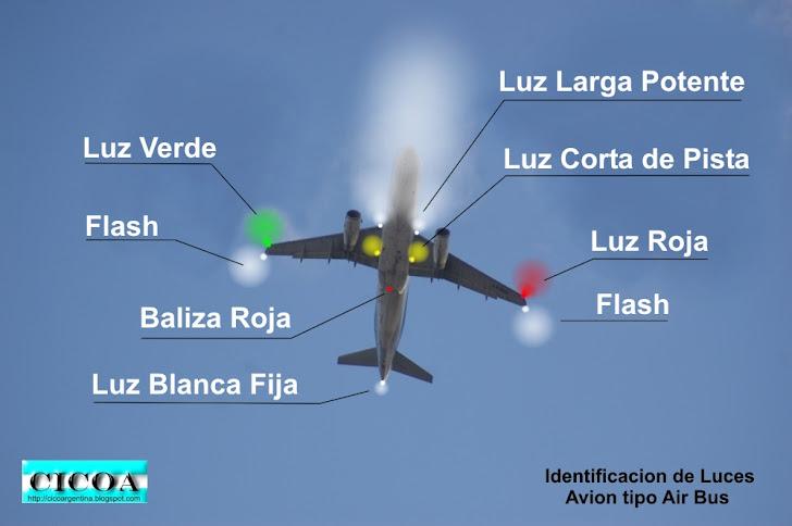 *TRABAJO DE CICOA*IDENTIFICACIÓN DE LUCES..AIRBUS..***