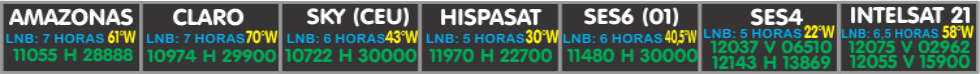 TPS DE APONTAMENTOS