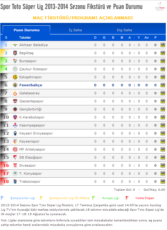 Spor Toto Süper Lig 2013-2014 Sezonu Fikstürü