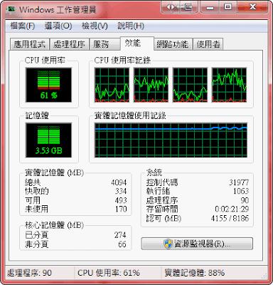 WinZIP CPU使用率