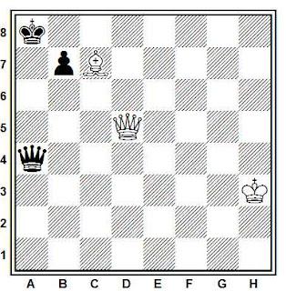 Estudio artístico de ajedrez compuesto por Ladislav Salai (2º Premio, Cs. Sach, 1981)