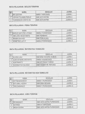 Hasil Seleksi OSTN SMK Kabupaten Grobogan Tahun 2015