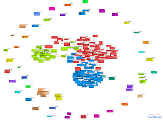 How Networked Is The Social Flooring Blog Index April 2011
