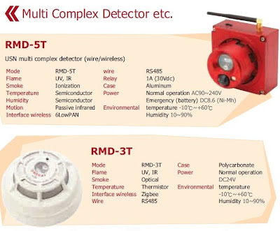 Fire Detection, Flame detector, Multi-spectrum Flame Detector