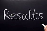 Madras University Results April May 2015