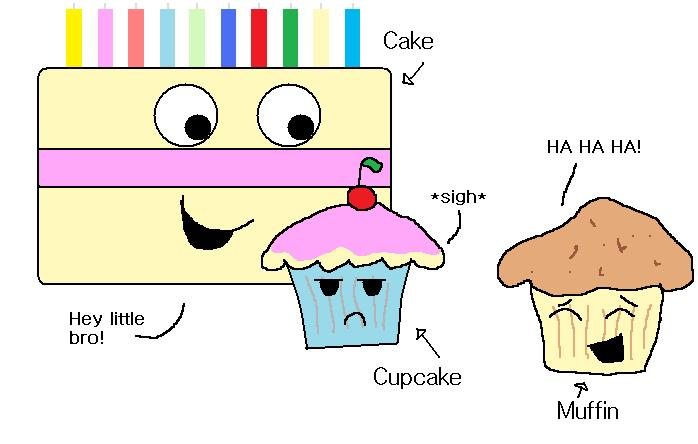 Difference When Cooking Cake Vs Cupcakes