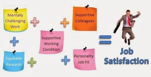 methods of measuring job satisfaction pdf